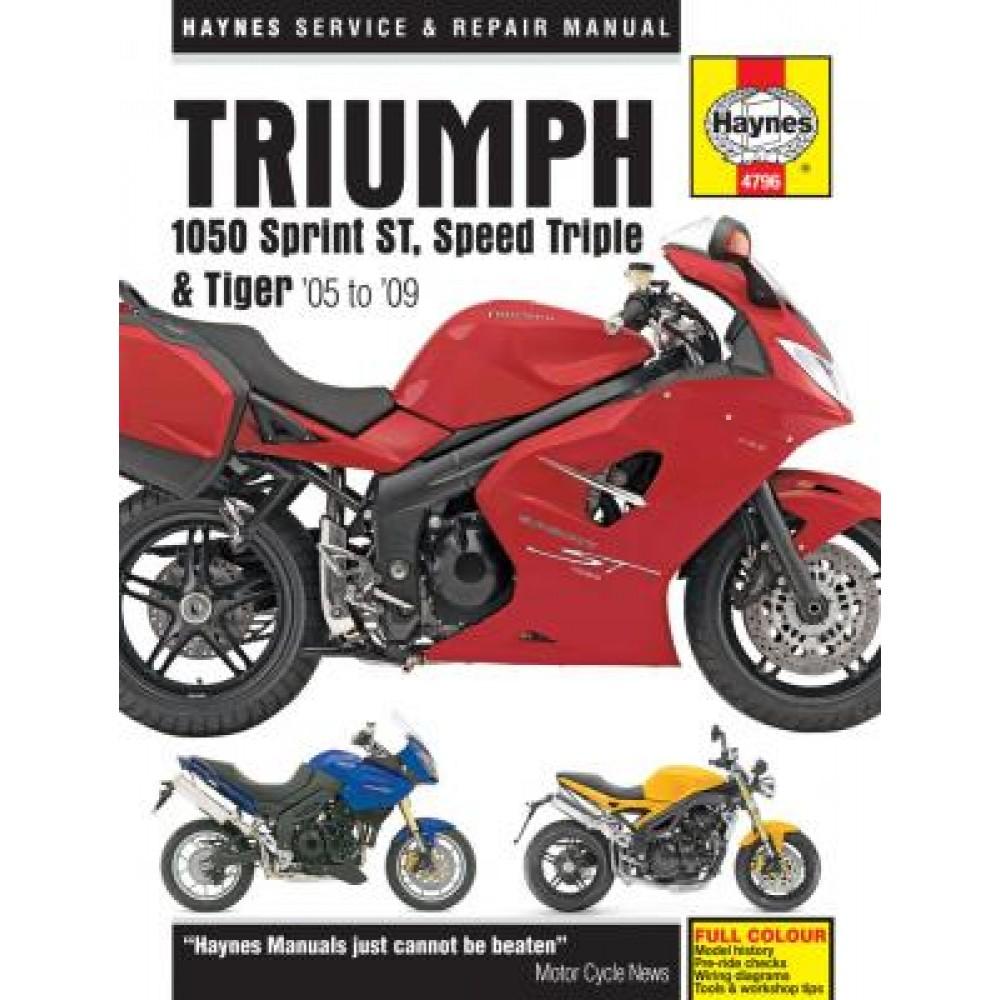 WORKSHOP MANUAL - TRIUMPH 1050cc TRIPLES
